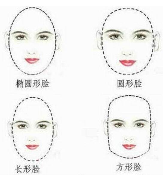 """美发师基础知识""""发型与脸型如何搭配"""""""
